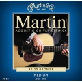 M150 Acoustic Guitar String